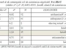 Tabla De 8
