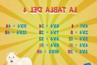 Tabla Del 4 3ldq Trucos De Las Tablas De Multiplicar Happy Learning