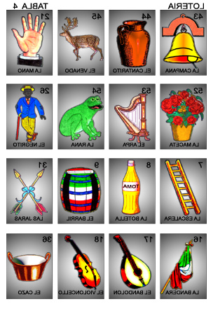 Tabla Del 4 8ydm Loteria Tabla 4 Loteria Mexicana 4 Rudylopez2000 Flickr