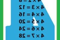 Tabla Del 4 8ydm Tabla Del 4 Tablas De Multiplicar