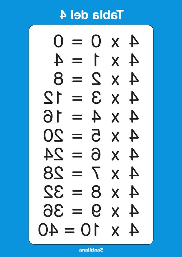 Tabla Del 4 Gdd0 La Clase De Marta Tabla Del 4