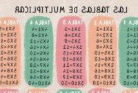 Tabla Del 4 Kvdd Multiplicacià N Archivos Academiaplay