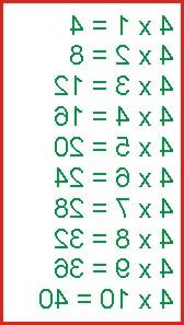 Tabla Del 4 Q0d4 La Tabla Del 4 Clase De Tercero