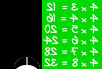 Tabla Del 4 Whdr Tablas De Multiplicar Matemà Ticas De Primaria