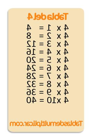Tabla Del 4 Xtd6 Aprende Aquà La Tabla Del 4 En Tablasdemultiplicar