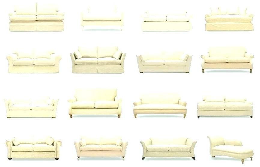 Tipos De sofas Whdr Tipos De sofà S Cà Mo Elegir El Adecuado Muebles Mantas