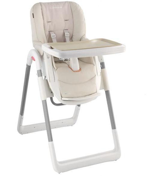 Tronas Bebe Precios 9ddf Operacià N Trona Una Madre Molona