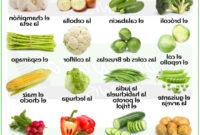Verduras Whdr Las Verduras En Espaà Ol